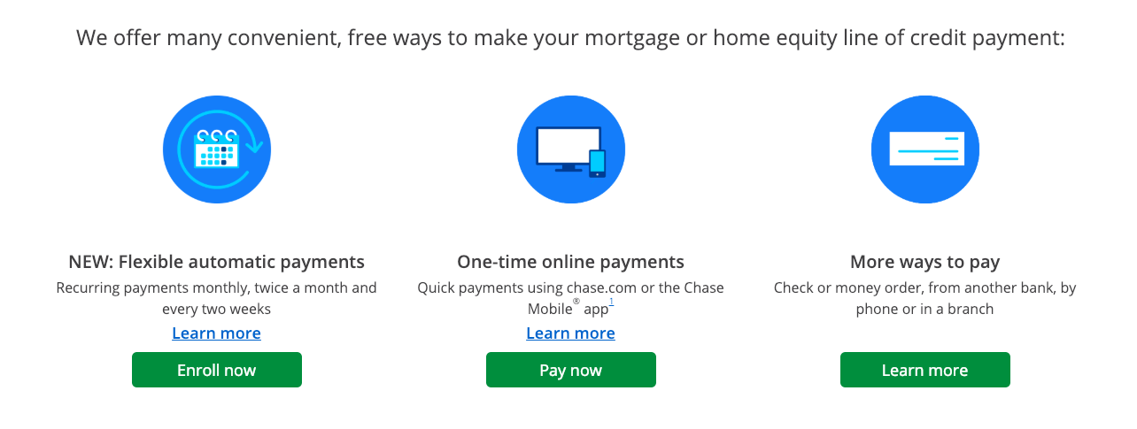Ways To Pay Home Lending Chase com