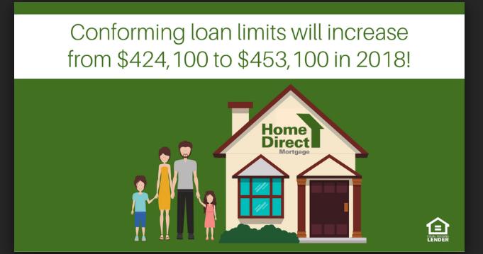 home direct mortgage logo