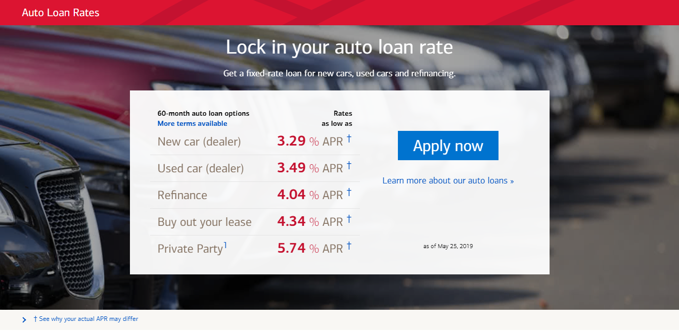 Auto Loan Rates from Bank of America
